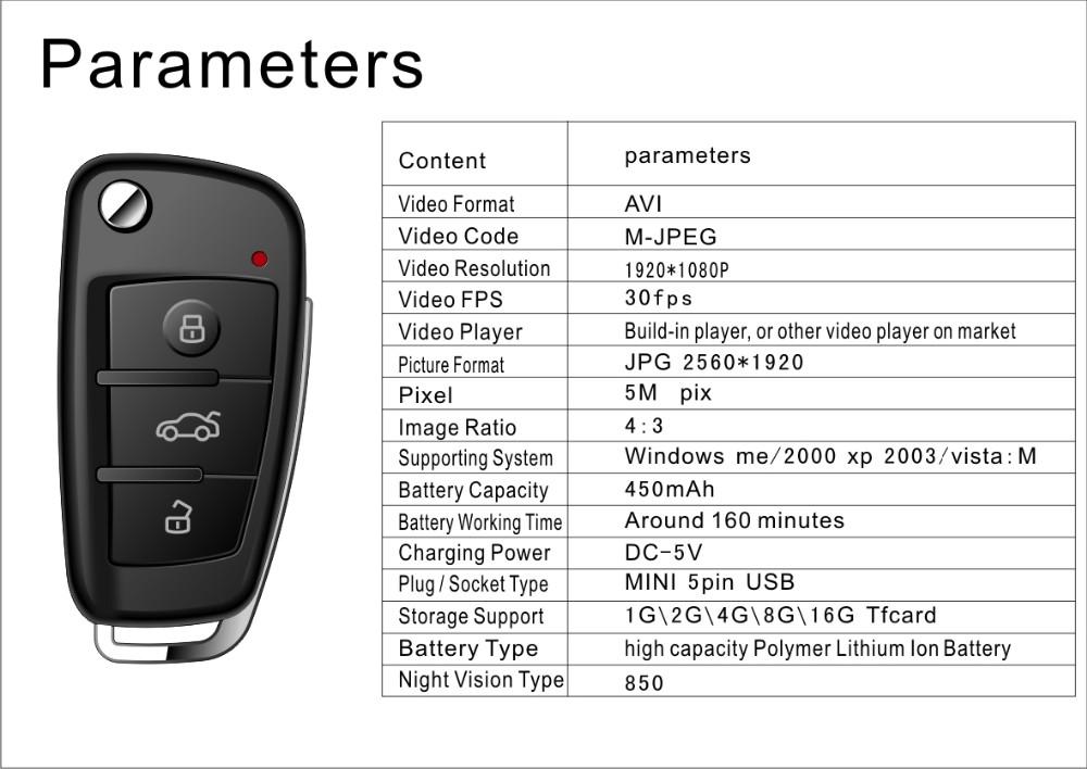 Ccd s820 user manual pdf