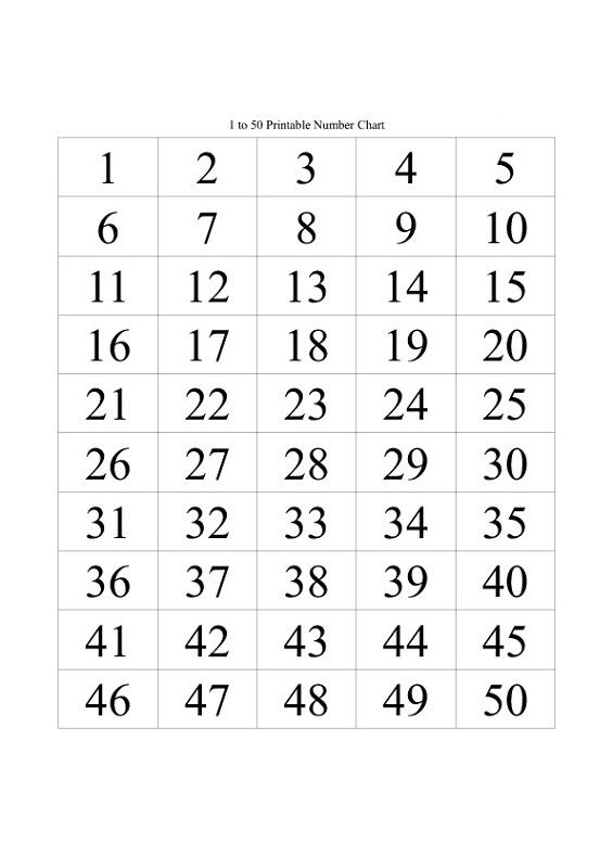 Number line 1-50 pdf
