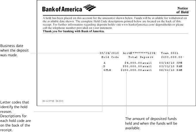 Bank of america how to close account online