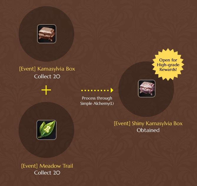 Bdo alchemy stone exp guide