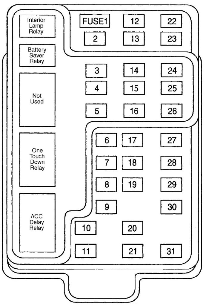 2000 ford f-150 owners manual fuses for dryers