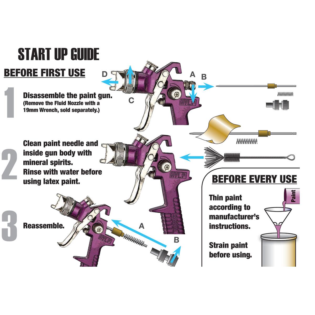 central pneumatic spray gun manual