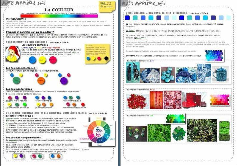 Cours d art plastique college pdf