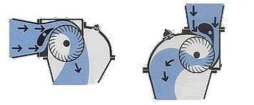 Cross flow turbine design pdf