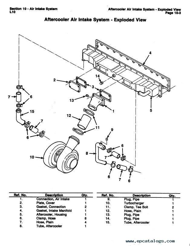 Cummins nt855 parts catalog pdf