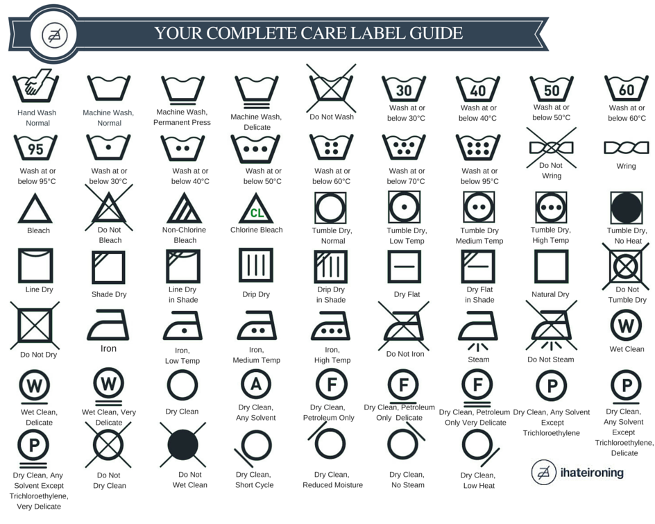 clothes washing instruction symbols uk