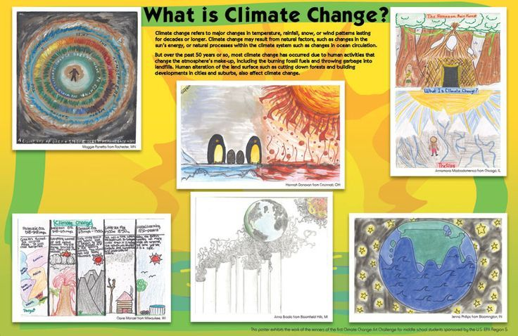 Kids guide to climate change