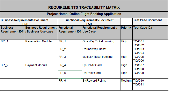 Requirement traceability matrix sample pdf