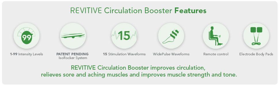 revitive medic circulation booster instruction manual