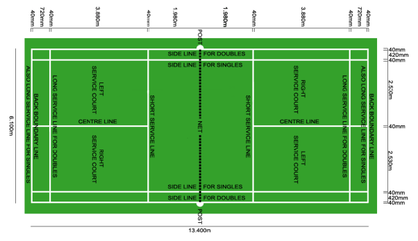 Badminton court size in meter pdf