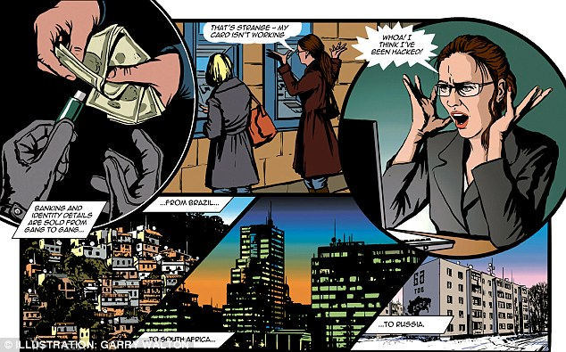 Essay on cyber crime pdf