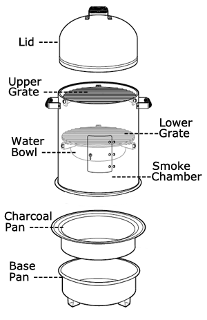 smoke canyon vertical smoker instructions