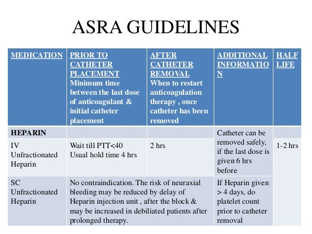 Esra guidelines for regional anaesthesia