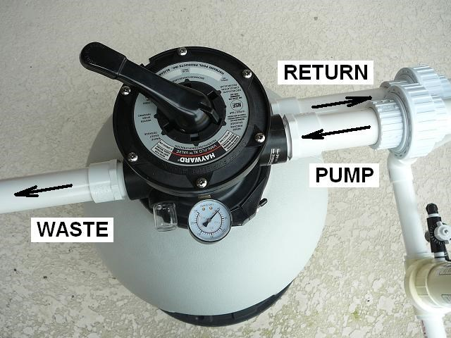 hurlcon pool filter instructions reset