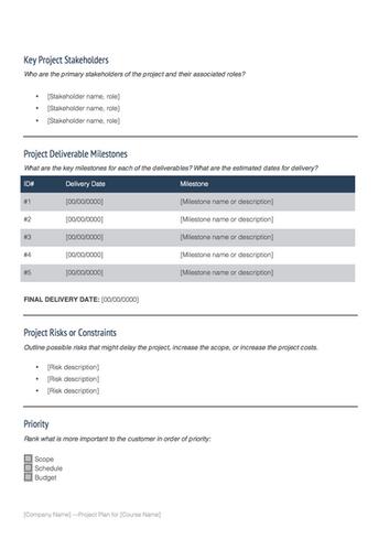 instructional design analysis template
