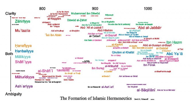 Islamic imperialism a history pdf