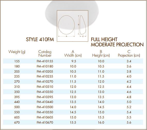 Natrelle implants size chart pdf