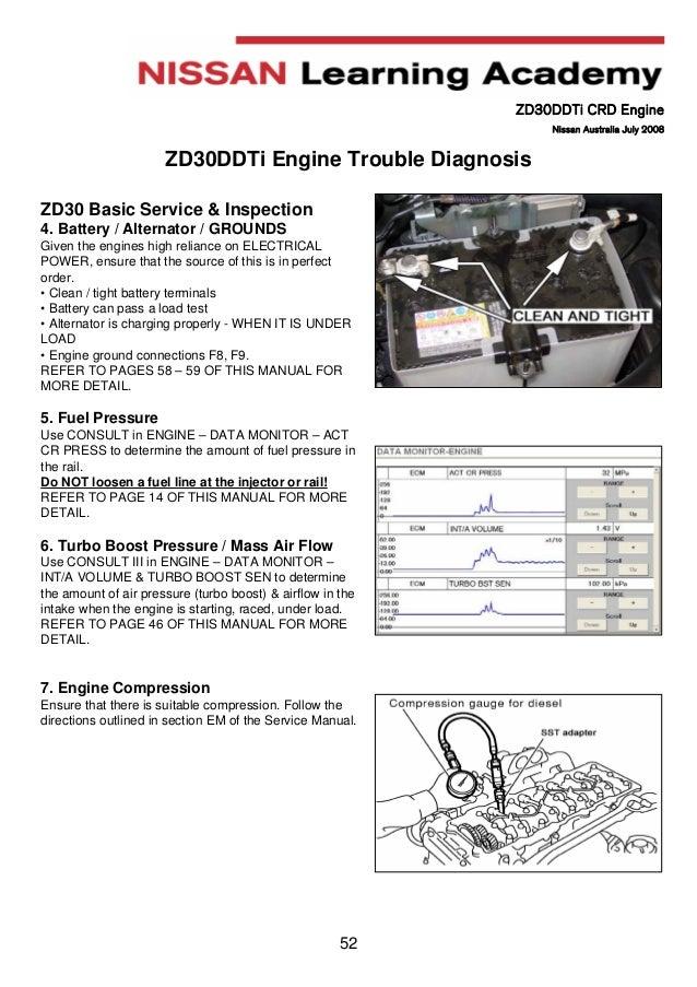 Nissan frontier diesel engine service manual