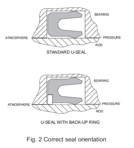 Rod bearing installation instructions