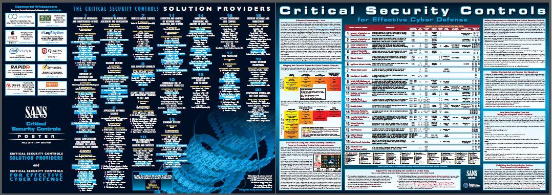 Sans top 20 controls pdf