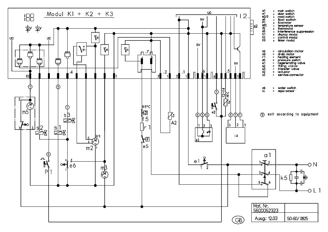 Siemens dishwasher service manual pdf