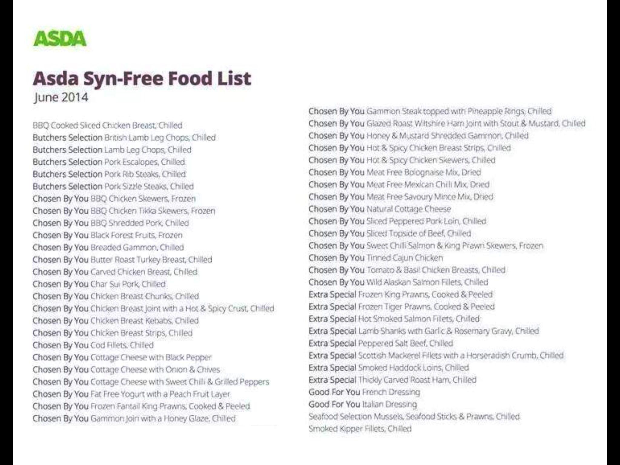 Slimming world syns list 2012 pdf