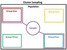 Stratified random sampling examples pdf