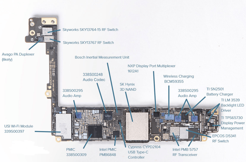 Telstra smart antenna user manual