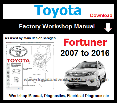 Toyota fortuner 2018 owners manual pdf