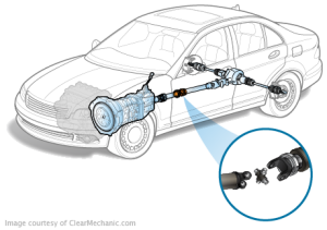 U-joint and driveshaft design manual