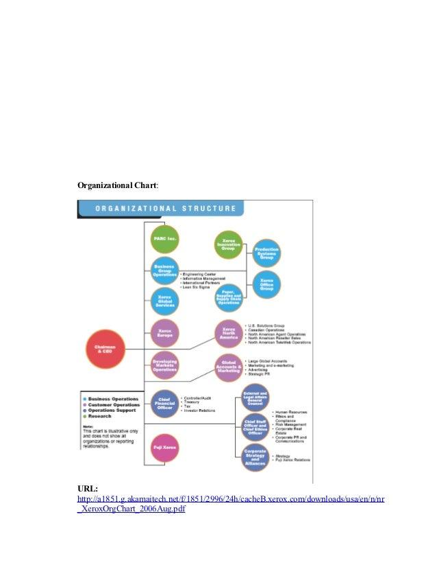 Xerox professional selling skills pdf