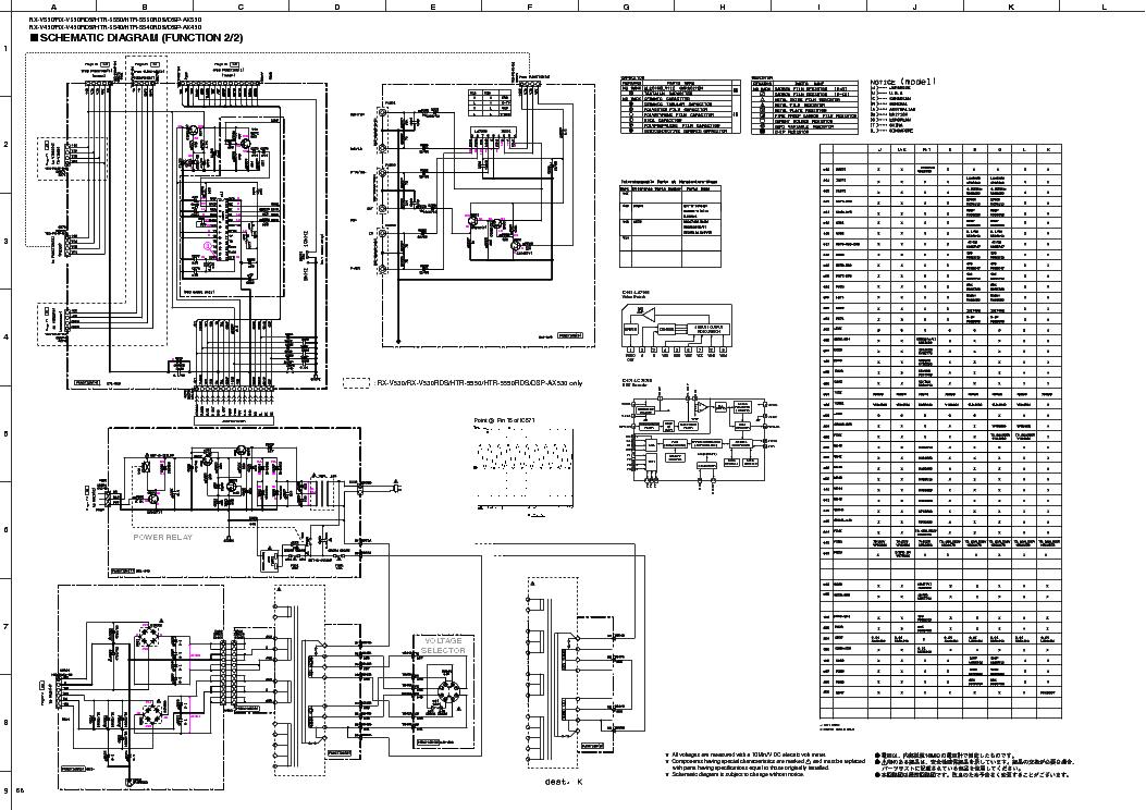yamaha rx 797 service manual